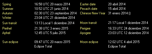 Additional Moon facts from Weather-Display